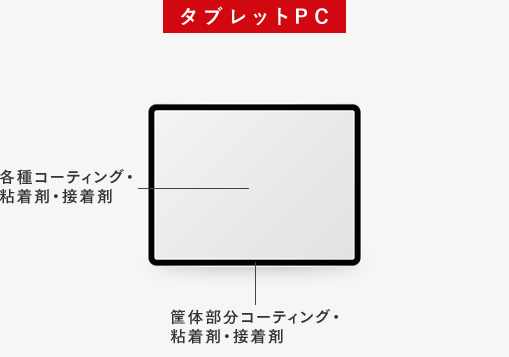 タブレットPC